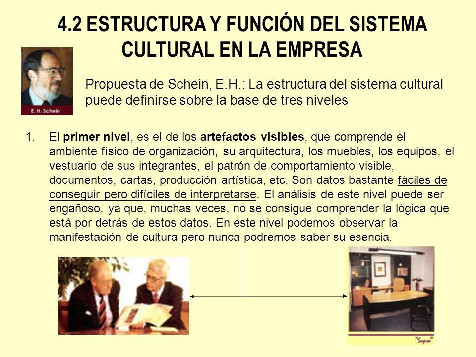 4.2 ESTRUCTURA Y FUNCIÓN DEL SISTEMA CULTURAL EN LA EMPRESA 2.- El segundo nivel, es el de los valores que dirigen el comportamiento de los miembros de la empresa.