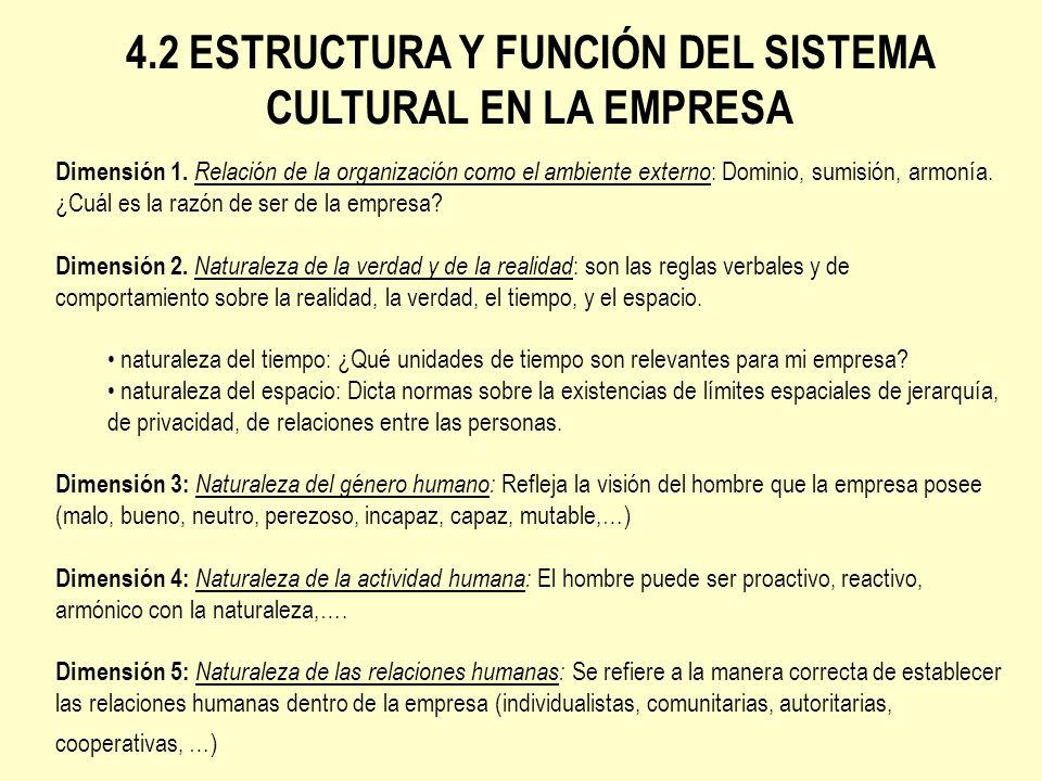Dimensión 1. Relación de la organización como el ambiente externo : Dominio, sumisión, armonía. ¿Cuál es la razón de ser de la empresa? Dimensión 2. N