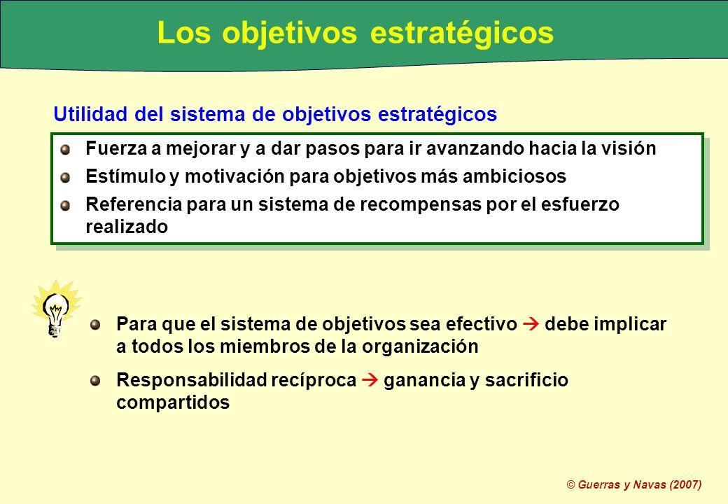 © Guerras y Navas (2007) Los objetivos estratégicos Fuerza a mejorar y a dar pasos para ir avanzando hacia la visión Estímulo y motivación para objeti