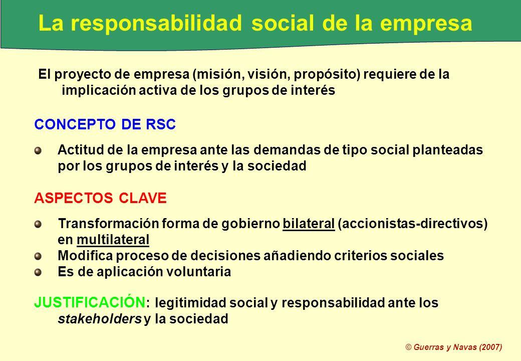 © Guerras y Navas (2007) La responsabilidad social de la empresa El proyecto de empresa (misión, visión, propósito) requiere de la implicación activa
