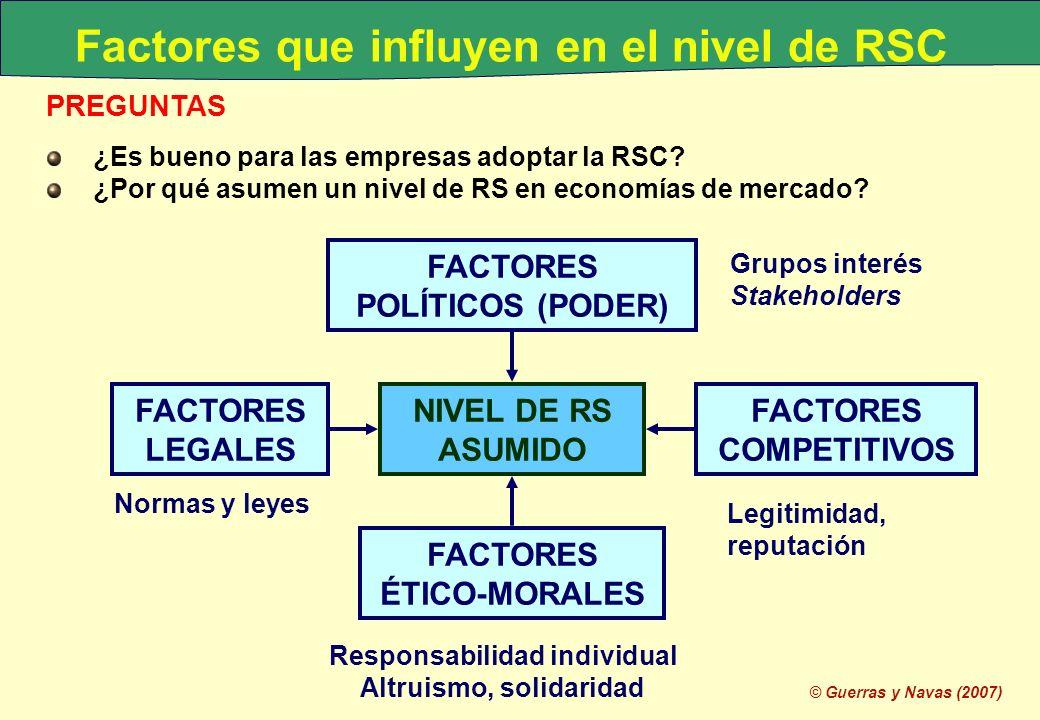 © Guerras y Navas (2007) Factores que influyen en el nivel de RSC PREGUNTAS ¿Es bueno para las empresas adoptar la RSC? ¿Por qué asumen un nivel de RS