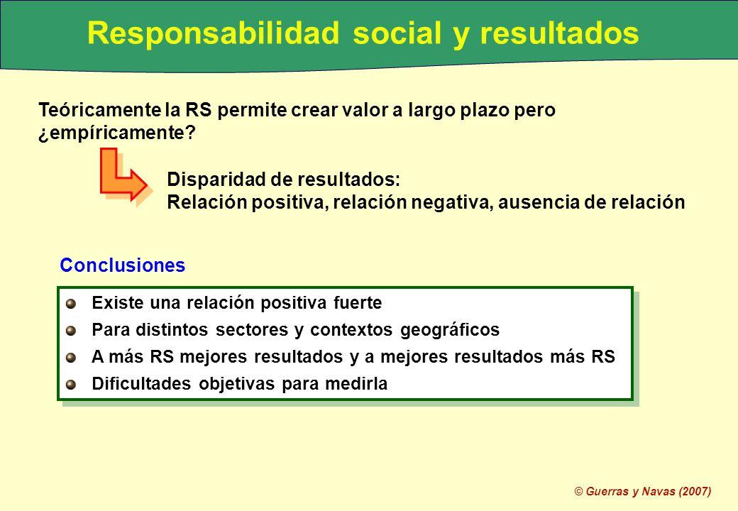 © Guerras y Navas (2007) Responsabilidad social y resultados Teóricamente la RS permite crear valor a largo plazo pero ¿empíricamente? Disparidad de r