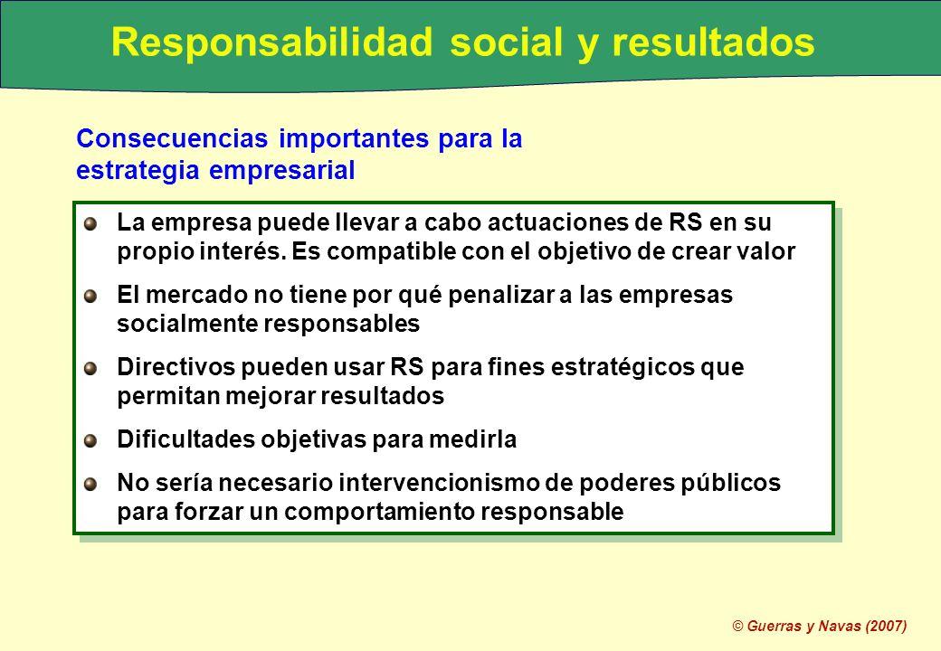 © Guerras y Navas (2007) Responsabilidad social y resultados La empresa puede llevar a cabo actuaciones de RS en su propio interés. Es compatible con
