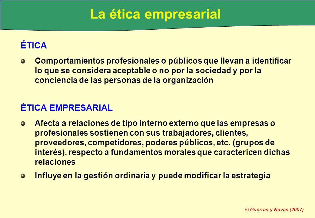 © Guerras y Navas (2007) La ética empresarial ÉTICA Comportamientos profesionales o públicos que llevan a identificar lo que se considera aceptable o