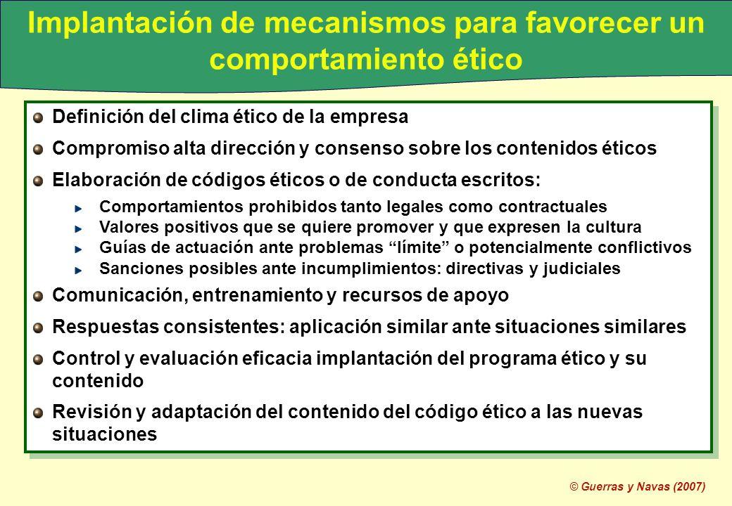 © Guerras y Navas (2007) Definición del clima ético de la empresa Compromiso alta dirección y consenso sobre los contenidos éticos Elaboración de códi