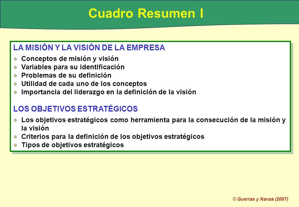 © Guerras y Navas (2007) Cuadro Resumen I LA MISIÓN Y LA VISIÓN DE LA EMPRESA Conceptos de misión y visión Variables para su identificación Problemas