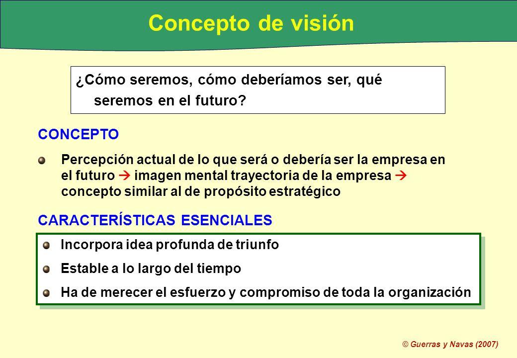 © Guerras y Navas (2007) Cuadro Resumen I LA MISIÓN Y LA VISIÓN DE LA EMPRESA Conceptos de misión y visión Variables para su identificación Problemas de su definición Utilidad de cada uno de los conceptos Importancia del liderazgo en la definición de la visión LOS OBJETIVOS ESTRATÉGICOS Los objetivos estratégicos como herramienta para la consecución de la misión y la visión Criterios para la definición de los objetivos estratégicos Tipos de objetivos estratégicos LA MISIÓN Y LA VISIÓN DE LA EMPRESA Conceptos de misión y visión Variables para su identificación Problemas de su definición Utilidad de cada uno de los conceptos Importancia del liderazgo en la definición de la visión LOS OBJETIVOS ESTRATÉGICOS Los objetivos estratégicos como herramienta para la consecución de la misión y la visión Criterios para la definición de los objetivos estratégicos Tipos de objetivos estratégicos