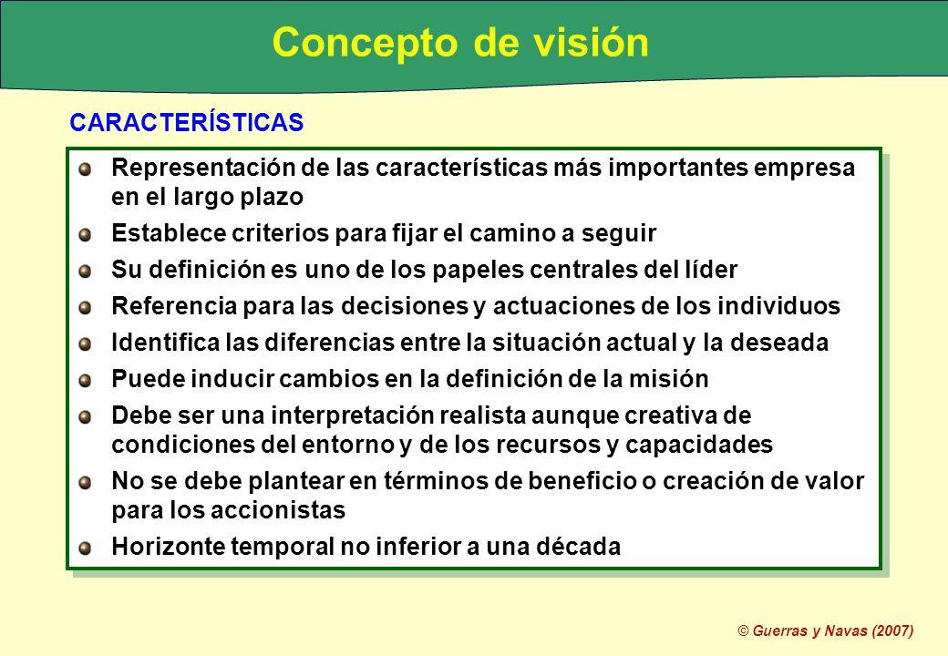 © Guerras y Navas (2007) Concepto de visión Representación de las características más importantes empresa en el largo plazo Establece criterios para f