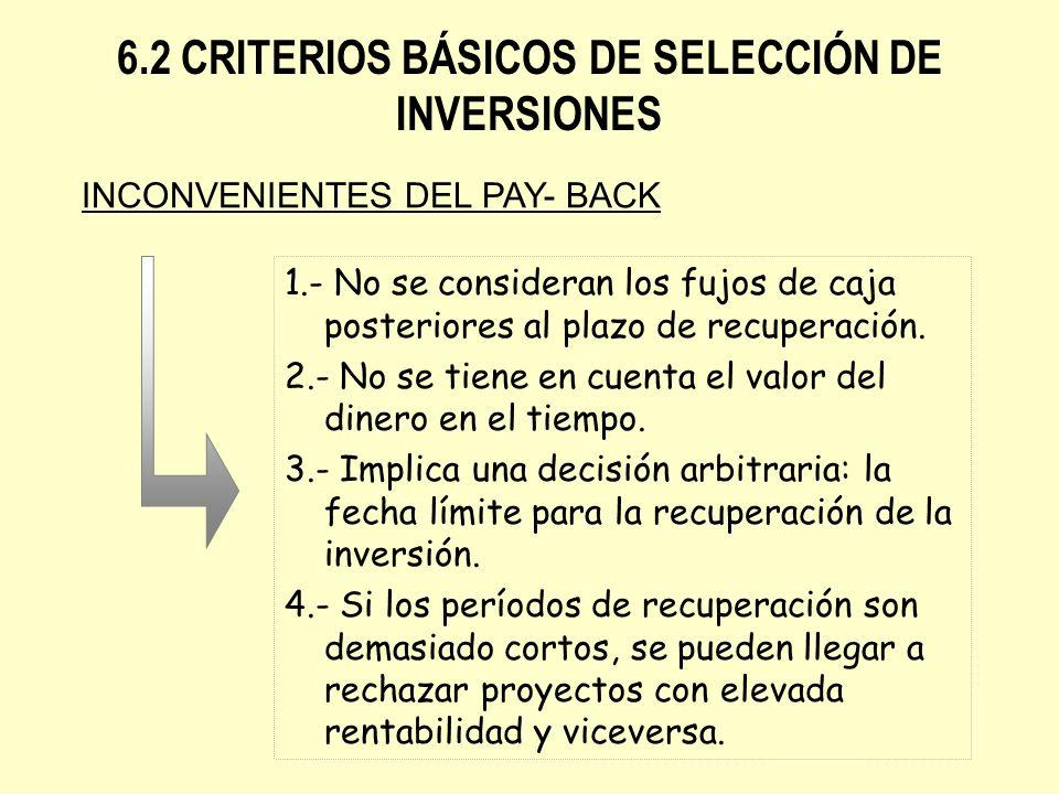 1.- No se consideran los fujos de caja posteriores al plazo de recuperación. 2.- No se tiene en cuenta el valor del dinero en el tiempo. 3.- Implica u
