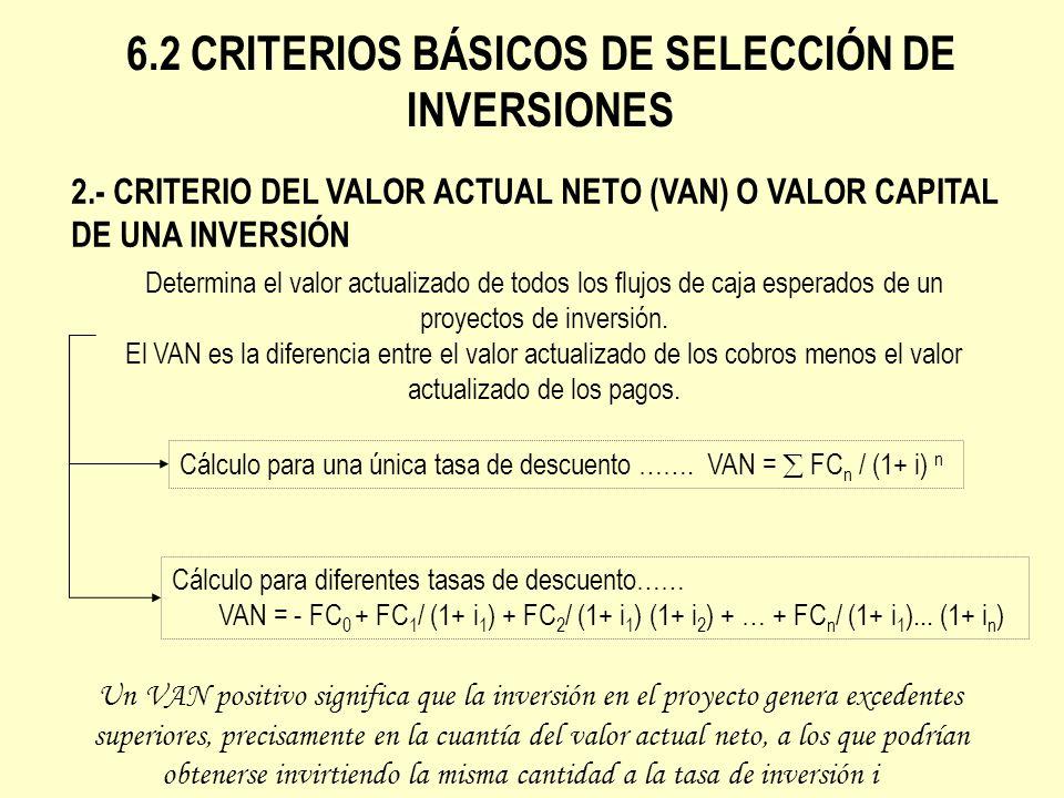 6.2 CRITERIOS BÁSICOS DE SELECCIÓN DE INVERSIONES 2.- CRITERIO DEL VALOR ACTUAL NETO (VAN) O VALOR CAPITAL DE UNA INVERSIÓN Determina el valor actuali