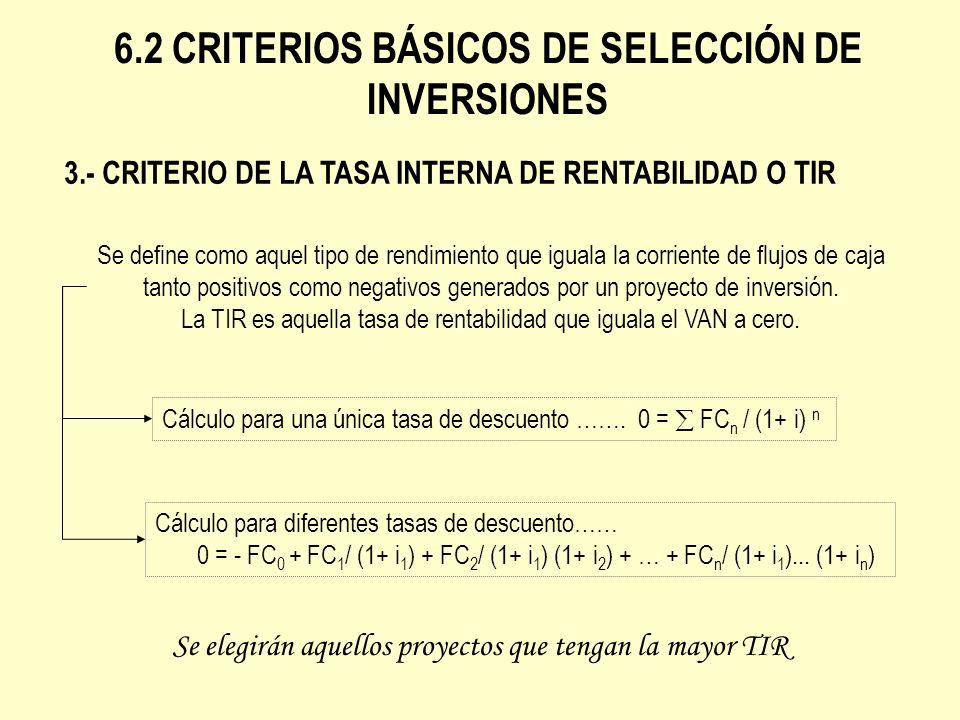 6.2 CRITERIOS BÁSICOS DE SELECCIÓN DE INVERSIONES 3.- CRITERIO DE LA TASA INTERNA DE RENTABILIDAD O TIR Se define como aquel tipo de rendimiento que i