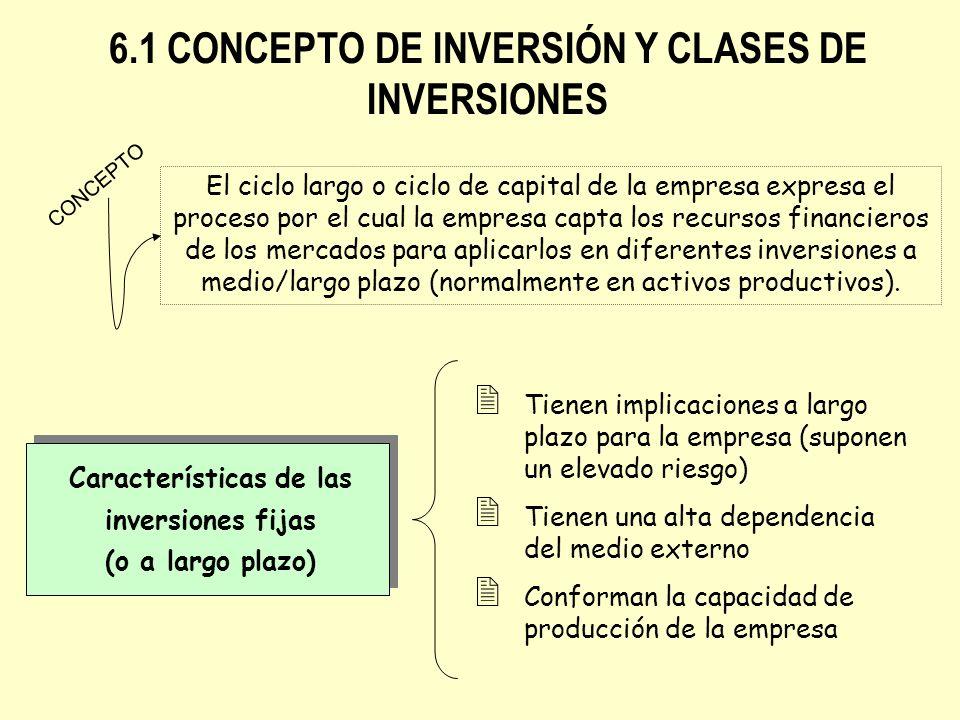 6.1 CONCEPTO DE INVERSIÓN Y CLASES DE INVERSIONES El ciclo largo o ciclo de capital de la empresa expresa el proceso por el cual la empresa capta los