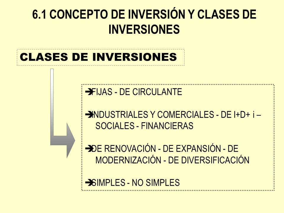 è FIJAS - DE CIRCULANTE è INDUSTRIALES Y COMERCIALES - DE I+D+ i – SOCIALES - FINANCIERAS è DE RENOVACIÓN - DE EXPANSIÓN - DE MODERNIZACIÓN - DE DIVER