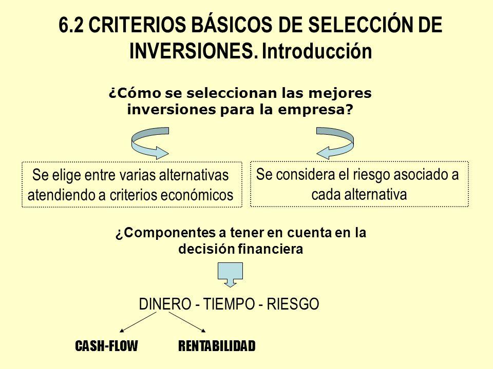 6.2 CRITERIOS BÁSICOS DE SELECCIÓN DE INVERSIONES. Introducción ¿Cómo se seleccionan las mejores inversiones para la empresa? Se elige entre varias al