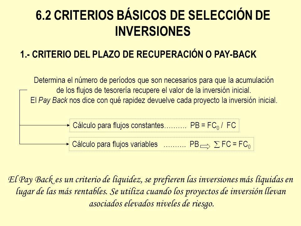 6.2 CRITERIOS BÁSICOS DE SELECCIÓN DE INVERSIONES 1.- CRITERIO DEL PLAZO DE RECUPERACIÓN O PAY-BACK Determina el número de períodos que son necesarios