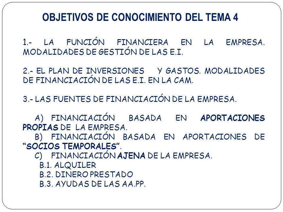 Ayudas y subvenciones estatales www.ico.es: El Instituto de Crédito Oficial es una entidad pública empresarial, adscrita al Ministerio de Economía y Hacienda a través de la Secretaría de Estado de Economía que tiene consideración de Agencia Financiera del Estado.