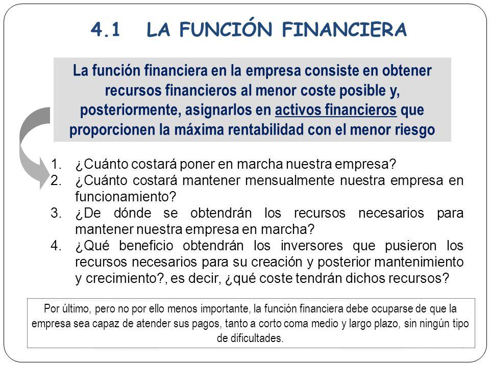 4.2 El Plan de Inversiones y Gastos Diferencia entre Inversión y Gasto.