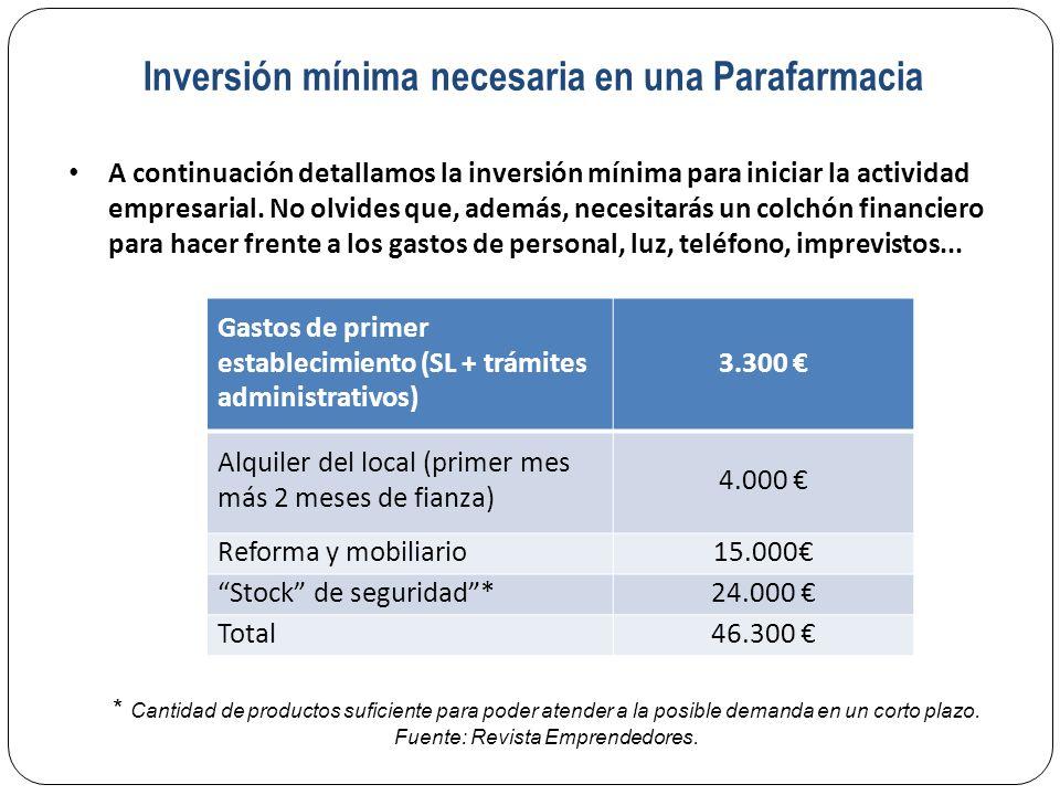 4.2.LAS FUENTES DE FINANCIACIÓN DE LA EMPRESA.