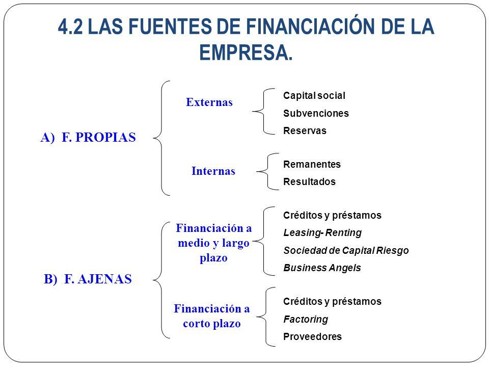 El Plan de Financiación Financiación con bases en las aportaciones de los socios y de otros socios temporales.