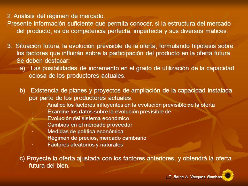 L.I.Saira A. Vásquez Gamboa 2. Análisis del régimen de mercado.