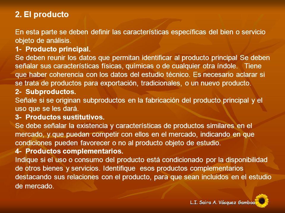 L.I.Saira A. Vásquez Gamboa 3. El consumidor 1. Población.
