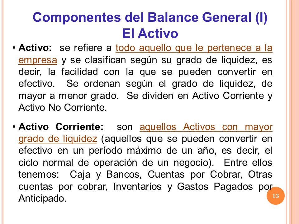 Componentes del Balance General (I) El Activo Activo: se refiere a todo aquello que le pertenece a la empresa y se clasifican según su grado de liquid
