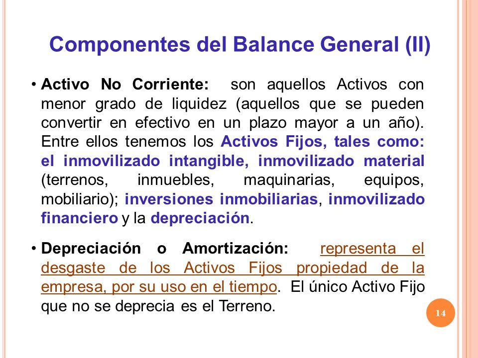 Componentes del Balance General (II) Activo No Corriente: son aquellos Activos con menor grado de liquidez (aquellos que se pueden convertir en efecti