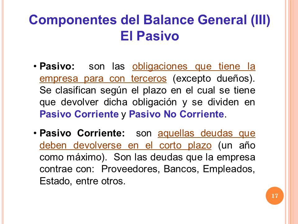 Componentes del Balance General (III) El Pasivo Pasivo: son las obligaciones que tiene la empresa para con terceros (excepto dueños). Se clasifican se