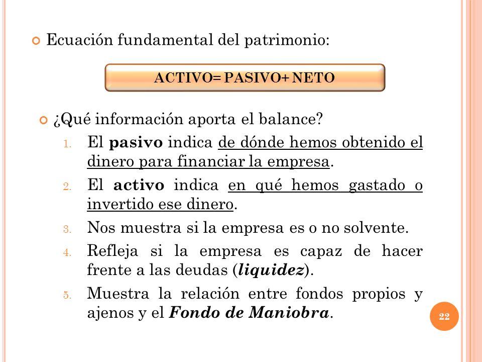 Ecuación fundamental del patrimonio: ACTIVO= PASIVO+ NETO ¿Qué información aporta el balance? 1. El pasivo indica de dónde hemos obtenido el dinero pa