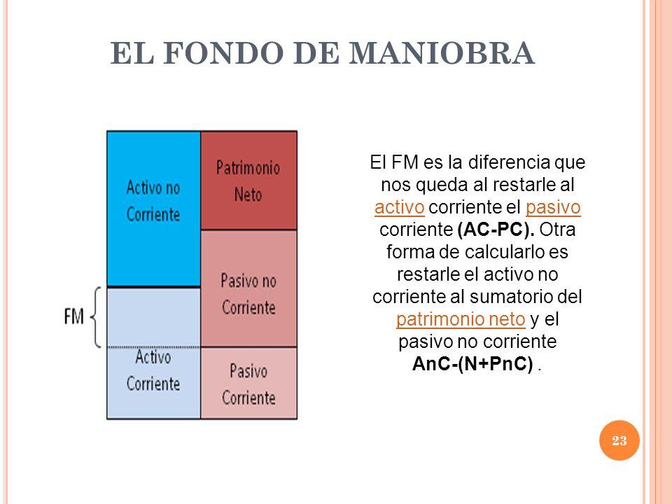 EL FONDO DE MANIOBRA El FM es la diferencia que nos queda al restarle al activo corriente el pasivo corriente (AC-PC). Otra forma de calcularlo es res