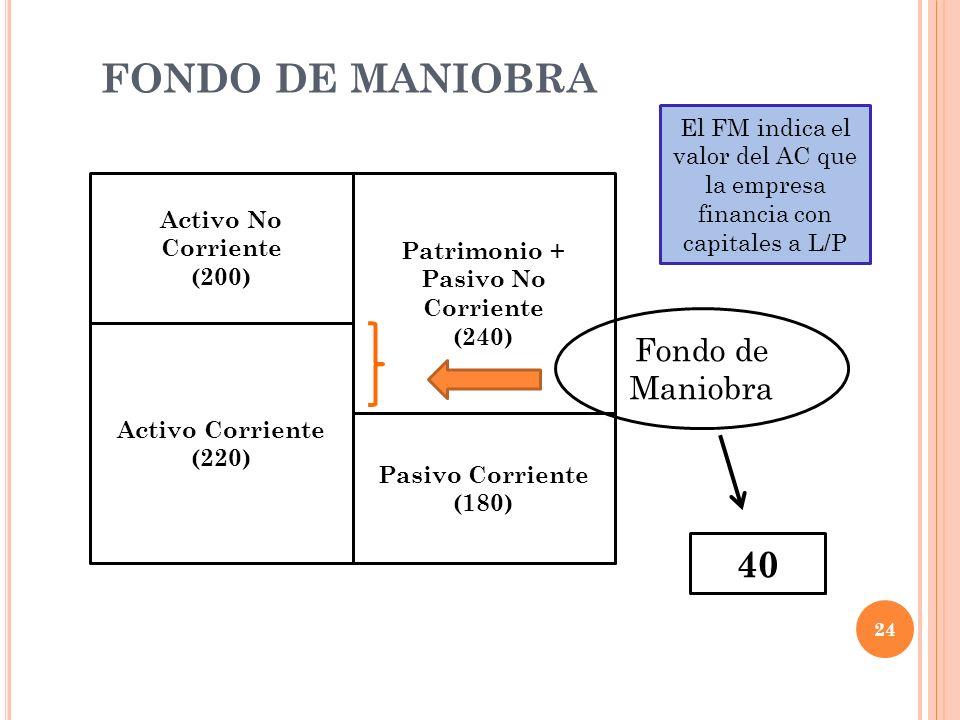 FONDO DE MANIOBRA 24 Activo No Corriente (200) Activo Corriente (220) Patrimonio + Pasivo No Corriente (240) Pasivo Corriente (180) Fondo de Maniobra