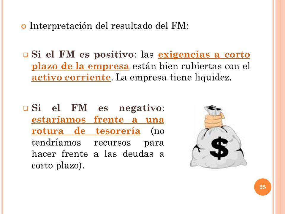 Interpretación del resultado del FM: Si el FM es positivo : las exigencias a corto plazo de la empresa están bien cubiertas con el activo corriente. L