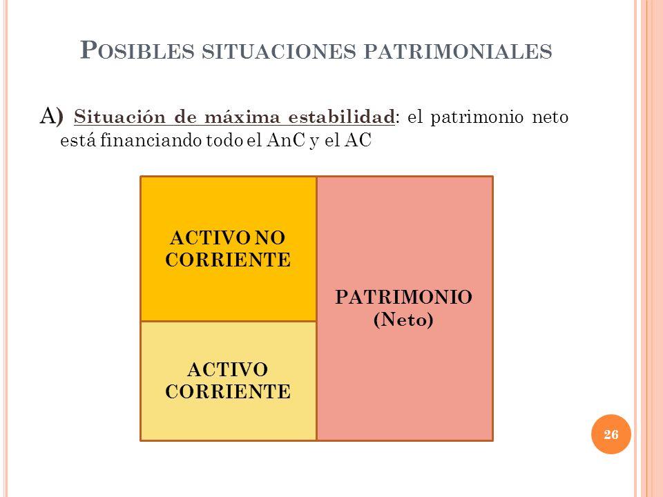 P OSIBLES SITUACIONES PATRIMONIALES A ) Situación de máxima estabilidad : el patrimonio neto está financiando todo el AnC y el AC 26 ACTIVO NO CORRIEN