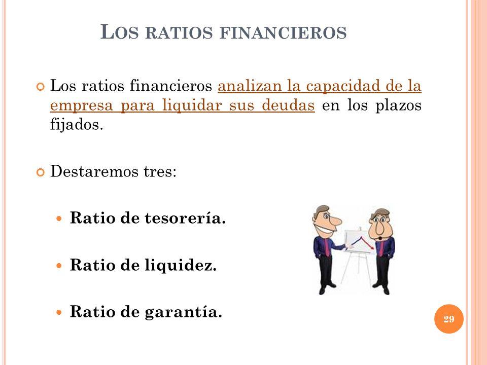 L OS RATIOS FINANCIEROS Los ratios financieros analizan la capacidad de la empresa para liquidar sus deudas en los plazos fijados. Destaremos tres: Ra