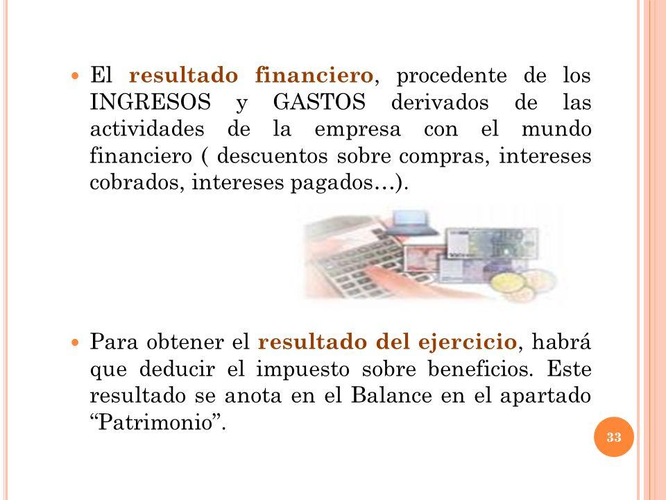 El resultado financiero, procedente de los INGRESOS y GASTOS derivados de las actividades de la empresa con el mundo financiero ( descuentos sobre com