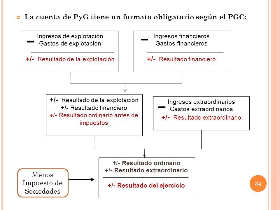 La cuenta de PyG tiene un formato obligatorio según el PGC: 34 Ingresos de explotación Gastos de explotación +/- Resultado de la explotación Ingresos