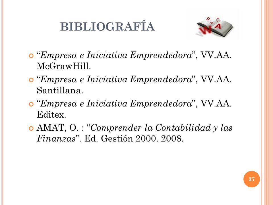BIBLIOGRAFÍA Empresa e Iniciativa Emprendedora, VV.AA. McGrawHill. Empresa e Iniciativa Emprendedora, VV.AA. Santillana. Empresa e Iniciativa Emprende