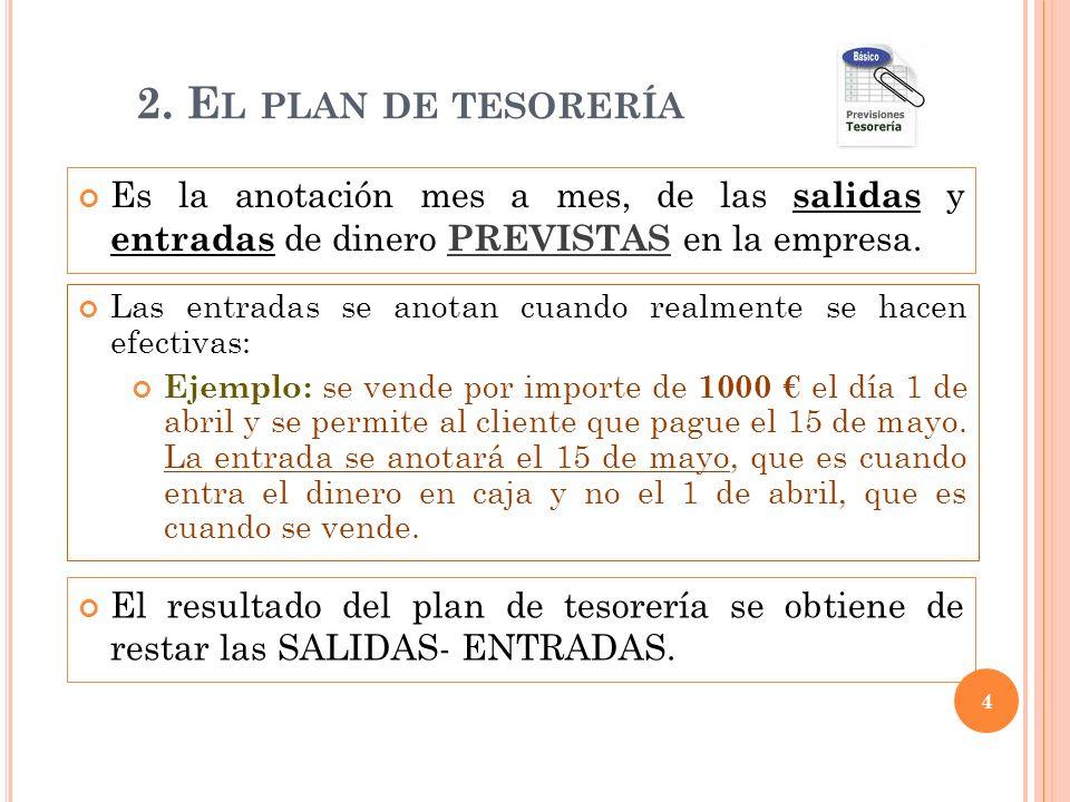 2. E L PLAN DE TESORERÍA Es la anotación mes a mes, de las salidas y entradas de dinero PREVISTAS en la empresa. Las entradas se anotan cuando realmen