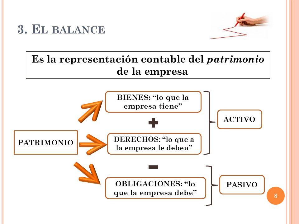 3. E L BALANCE Es la representación contable del patrimonio de la empresa PATRIMONIO BIENES: lo que la empresa tiene DERECHOS: lo que a la empresa le