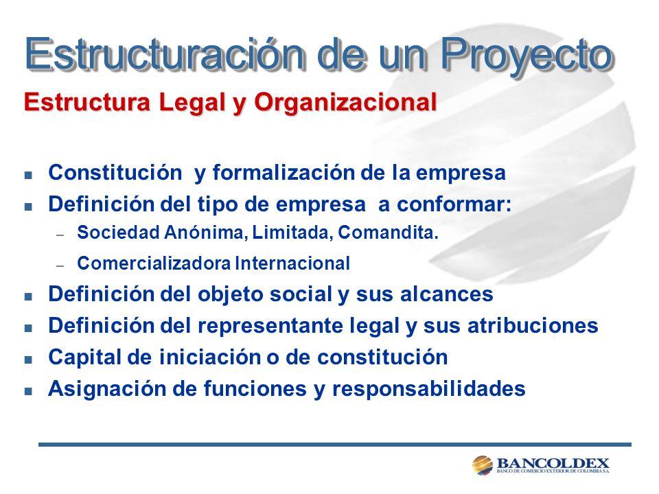 Estructuración de un Proyecto Estructura Legal y Organizacional n Constitución y formalización de la empresa n Definición del tipo de empresa a confor