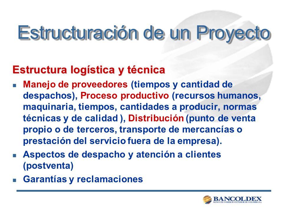 Estructuración de un Proyecto Estructura logística y técnica n Manejo de proveedores (tiempos y cantidad de despachos), Proceso productivo (recursos h