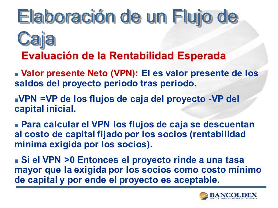 Elaboración de un Flujo de Caja Evaluación de la Rentabilidad Esperada n Valor presente Neto (VPN): El es valor presente de los saldos del proyecto pe