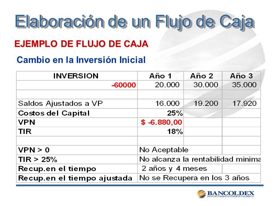 EJEMPLO DE FLUJO DE CAJA Cambio en la Inversión Inicial Elaboración de un Flujo de Caja