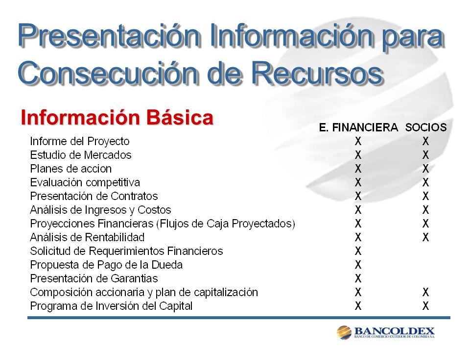 Presentación Información para Consecución de Recursos Información Básica