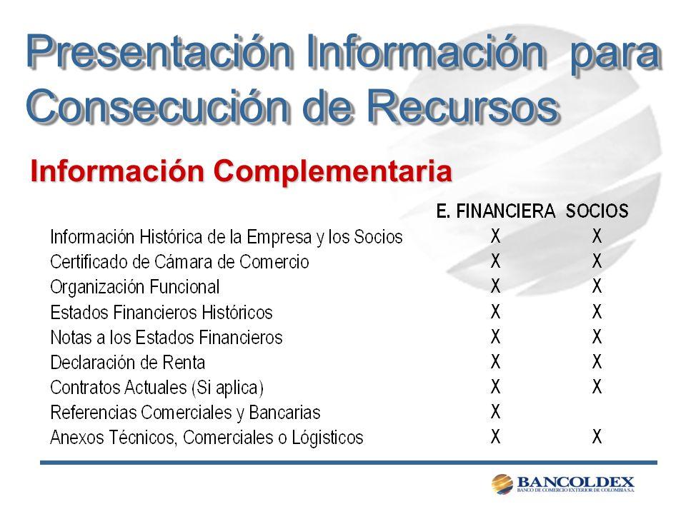 Presentación Información para Consecución de Recursos Información Complementaria