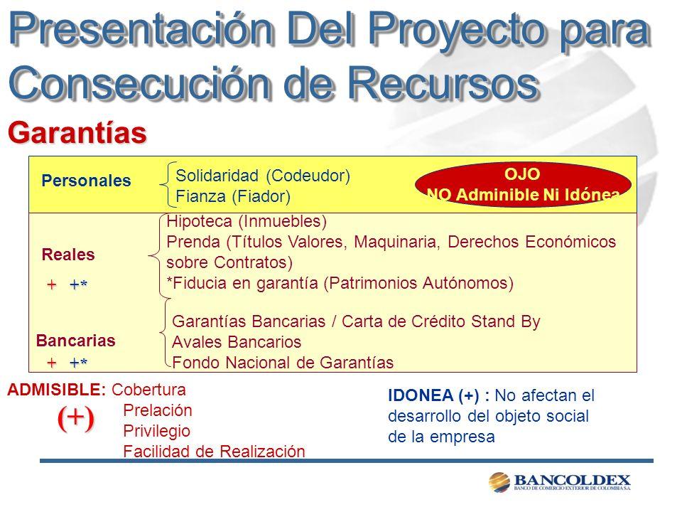 Presentación Del Proyecto para Consecución de Recursos Personales Reales Bancarias Solidaridad (Codeudor) Fianza (Fiador) Hipoteca (Inmuebles) Prenda