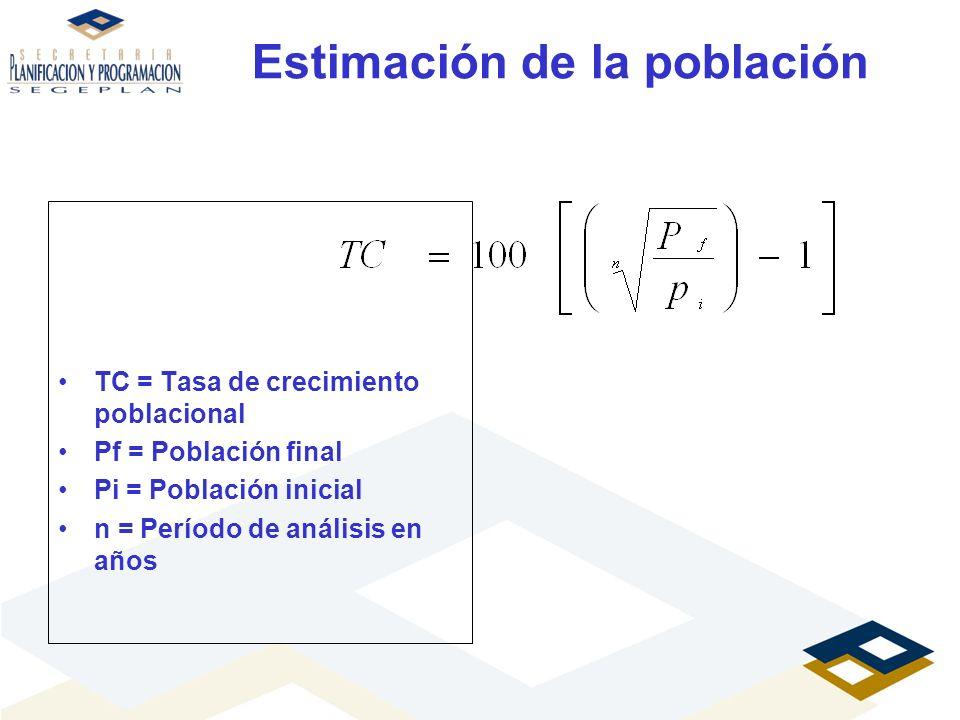 Estimación de la población TC = Tasa de crecimiento poblacional Pf = Población final Pi = Población inicial n = Período de análisis en años