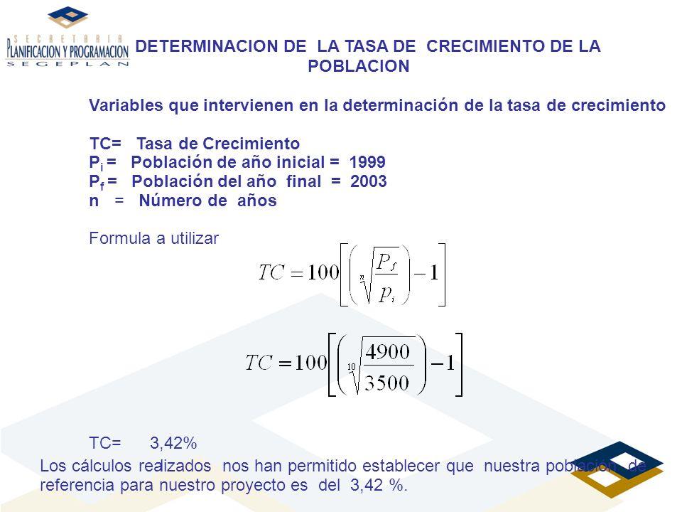 DETERMINACION DE LA TASA DE CRECIMIENTO DE LA POBLACION Variables que intervienen en la determinación de la tasa de crecimiento TC= Tasa de Crecimient
