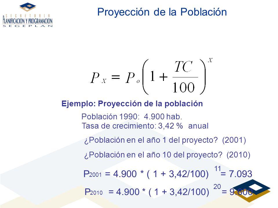 Proyección de la Población Ejemplo: Proyección de la población Población 1990: 4.900 hab. Tasa de crecimiento: 3,42 %anual ¿Población en el año 1 del