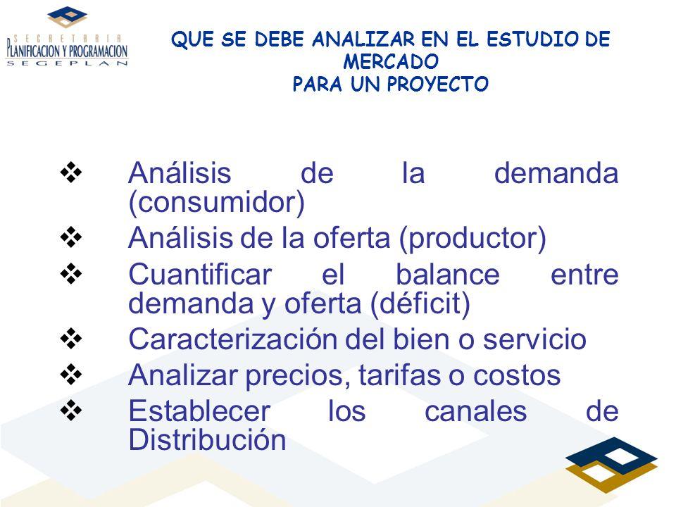QUE SE DEBE ANALIZAR EN EL ESTUDIO DE MERCADO PARA UN PROYECTO Análisis de la demanda (consumidor) Análisis de la oferta (productor) Cuantificar el ba
